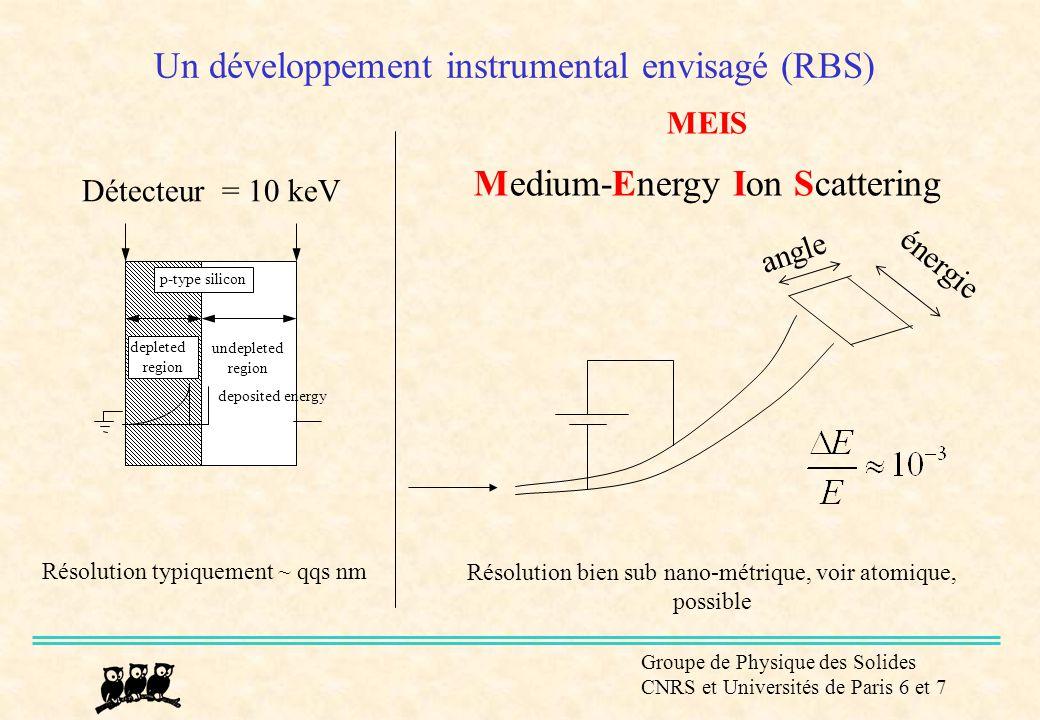 Groupe de Physique des Solides CNRS et Universités de Paris 6 et 7 Un développement instrumental envisagé (RBS) Détecteur = 10 keV p-type silicon unde