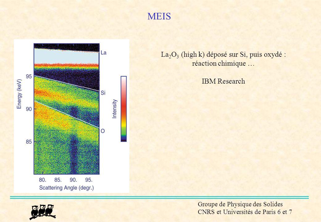 Groupe de Physique des Solides CNRS et Universités de Paris 6 et 7 La 2 O 3 (high k) déposé sur Si, puis oxydé : réaction chimique … IBM Research MEIS