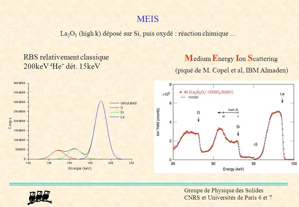 Groupe de Physique des Solides CNRS et Universités de Paris 6 et 7 MEIS La 2 O 3 (high k) déposé sur Si, puis oxydé : réaction chimique … RBS relative