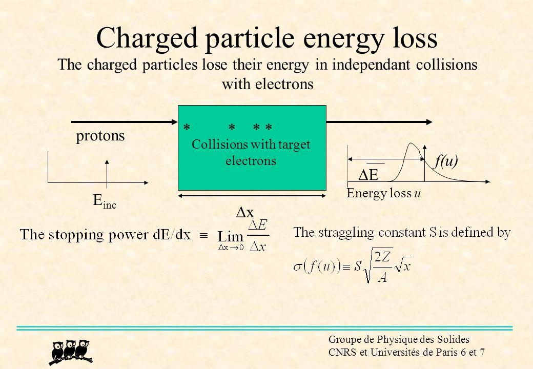 Groupe de Physique des Solides CNRS et Universités de Paris 6 et 7 Charged particle energy loss E inc xx The charged particles lose their energy in