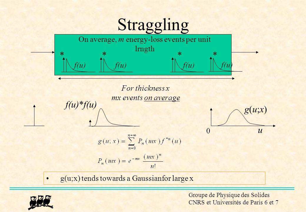 Groupe de Physique des Solides CNRS et Universités de Paris 6 et 7 Straggling * * * * On average, m energy-loss events per unit lrngth f(u) For thickn