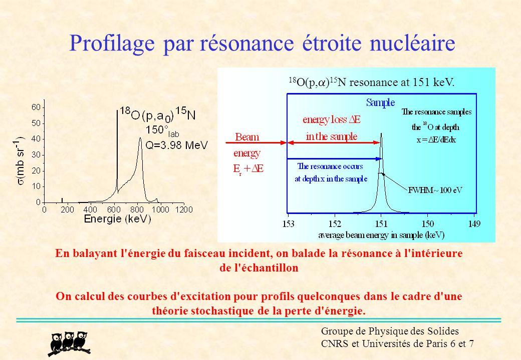Groupe de Physique des Solides CNRS et Universités de Paris 6 et 7 Une vraie courbe d excitation 50 1000 Depth (nm) 18 O concentration (1=Si 18 O 2 ) 1 18 0(p,  ) 15 N E R = 151 keV,  =100eV Croissance de SiO 2 sur SiC par oxydation thermique R 100 ~20nm