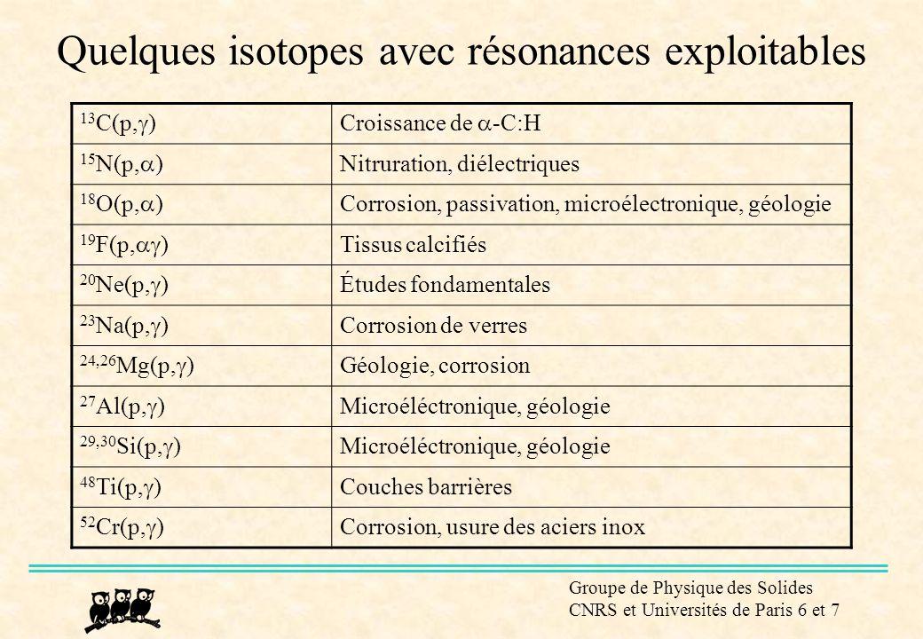 Groupe de Physique des Solides CNRS et Universités de Paris 6 et 7 Quelques isotopes avec résonances exploitables 13 C(p,  )Croissance de  -C:H 15 N
