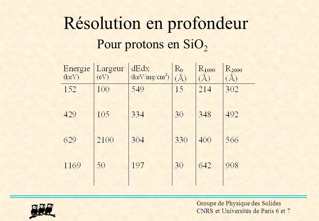 Groupe de Physique des Solides CNRS et Universités de Paris 6 et 7 Résolution en profondeur Pour protons en SiO 2