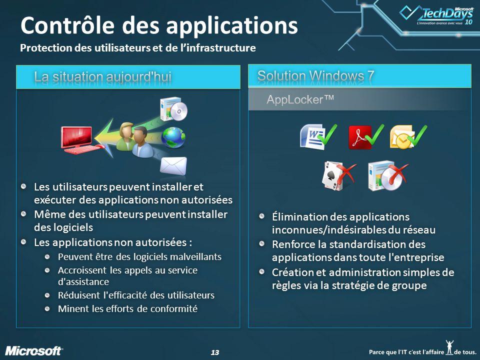 13 Contrôle des applications Protection des utilisateurs et de l'infrastructure Élimination des applications inconnues/indésirables du réseau Renforce