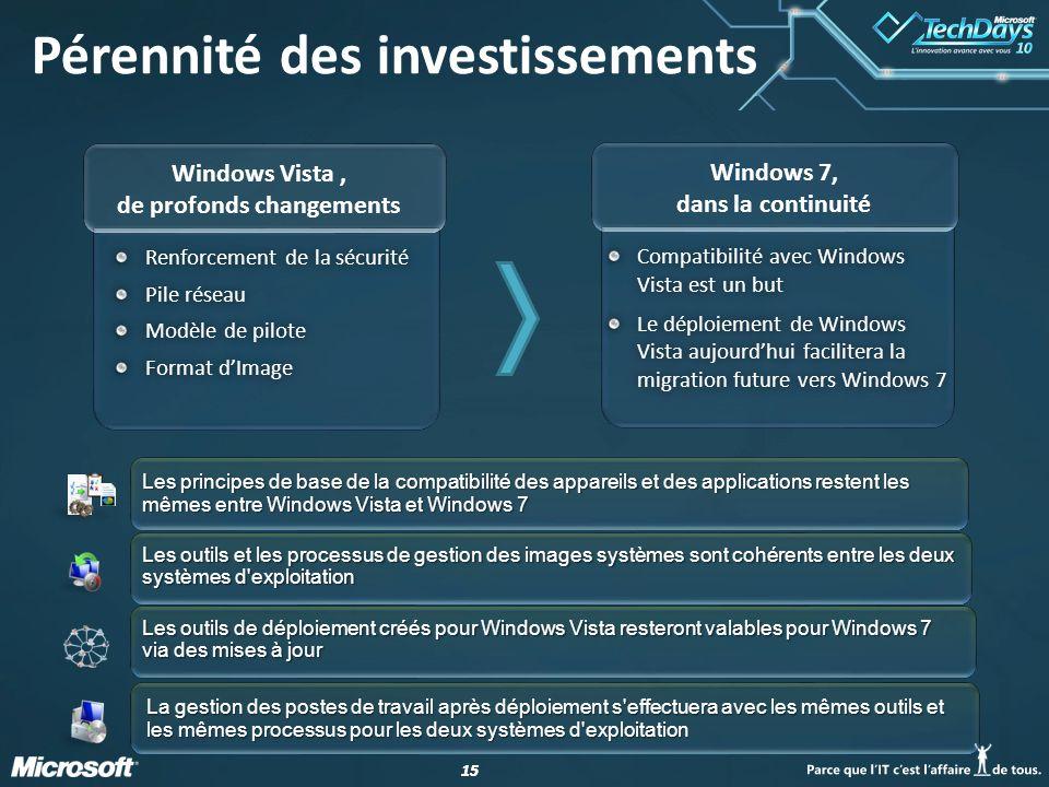 15 Windows 7, dans la continuité Windows Vista, de profonds changements Pérennité des investissements Renforcement de la sécuritéRenforcement de la sécurité Pile réseauPile réseau Modèle de piloteModèle de pilote Format d'ImageFormat d'Image Compatibilité avec Windows Vista est un but Le déploiement de Windows Vista aujourd'hui facilitera la migration future vers Windows 7 Les outils et les processus de gestion des images systèmes sont cohérents entre les deux systèmes d exploitation Les outils de déploiement créés pour Windows Vista resteront valables pour Windows 7 via des mises à jour La gestion des postes de travail après déploiement s effectuera avec les mêmes outils et les mêmes processus pour les deux systèmes d exploitation Les principes de base de la compatibilité des appareils et des applications restent les mêmes entre Windows Vista et Windows 7