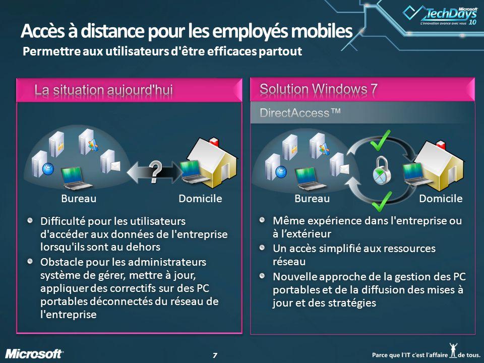 77 Accès à distance pour les employés mobiles Permettre aux utilisateurs d'être efficaces partout Même expérience dans l'entreprise ou à l'extérieur U