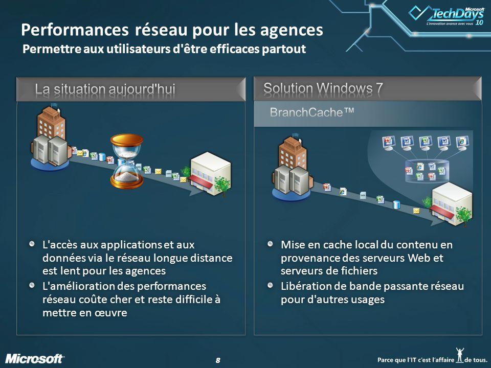 88 Performances réseau pour les agences Permettre aux utilisateurs d'être efficaces partout Mise en cache local du contenu en provenance des serveurs