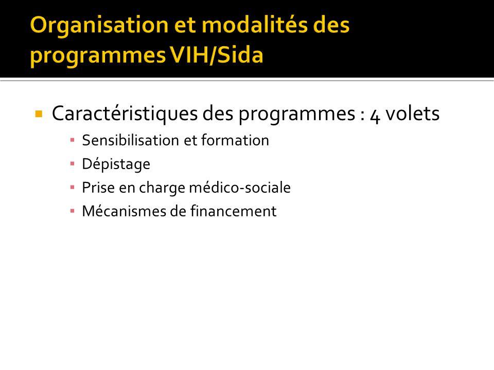  Caractéristiques des programmes : 4 volets ▪ Sensibilisation et formation ▪ Dépistage ▪ Prise en charge médico-sociale ▪ Mécanismes de financement
