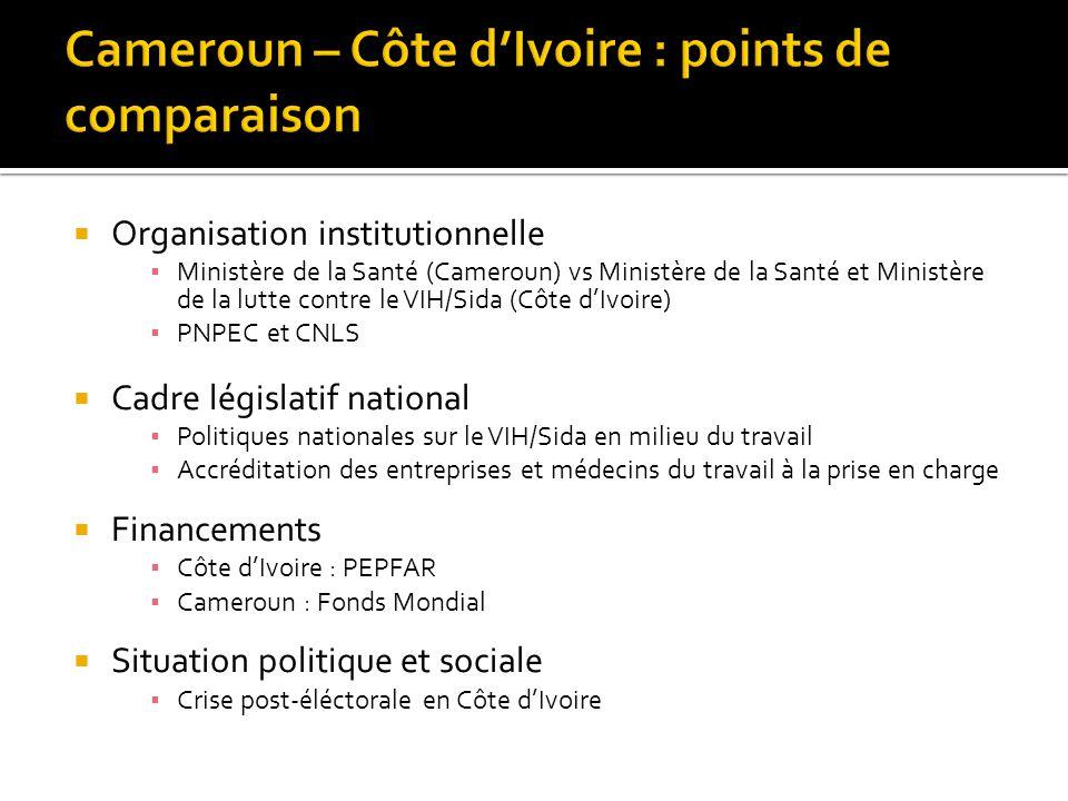  Organisation institutionnelle ▪ Ministère de la Santé (Cameroun) vs Ministère de la Santé et Ministère de la lutte contre le VIH/Sida (Côte d'Ivoire