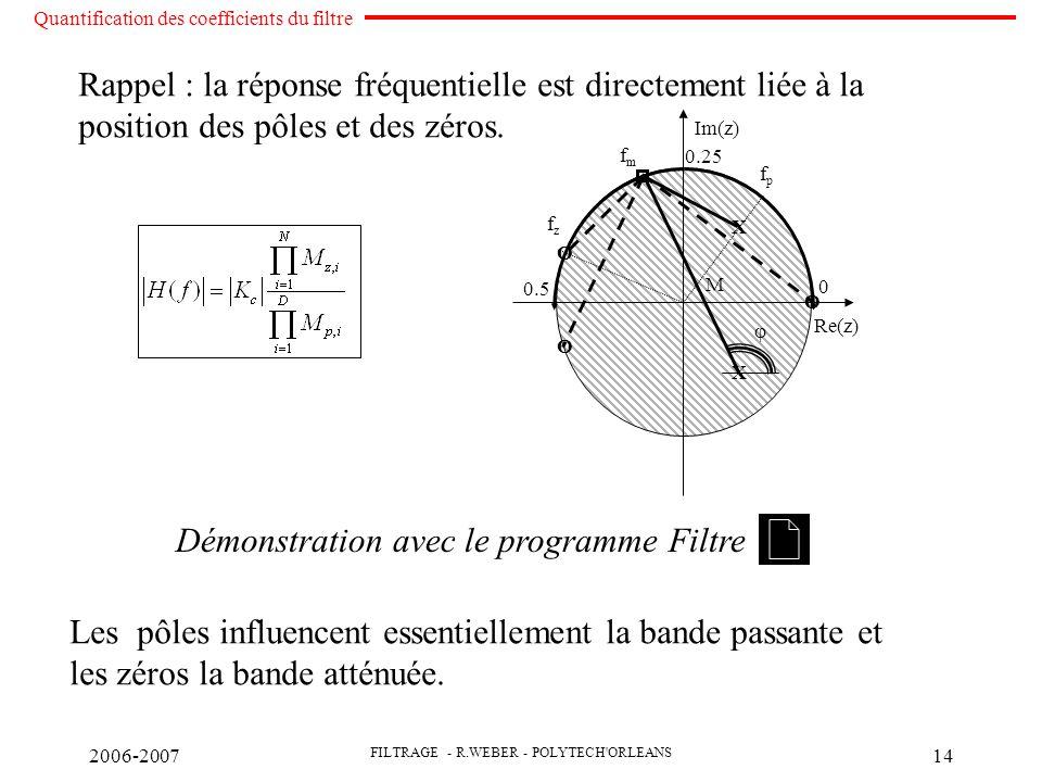 2006-2007 FILTRAGE - R.WEBER - POLYTECH ORLEANS 14 Quantification des coefficients du filtre Im(z) Re(z) O O O X X fpfp 0 fzfz 0.5 0.25 fmfm M  Rappel : la réponse fréquentielle est directement liée à la position des pôles et des zéros.