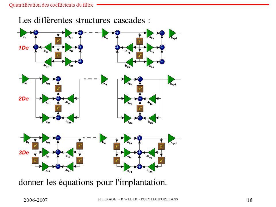 2006-2007 FILTRAGE - R.WEBER - POLYTECH ORLEANS 18 Quantification des coefficients du filtre Les différentes structures cascades : donner les équations pour l implantation.