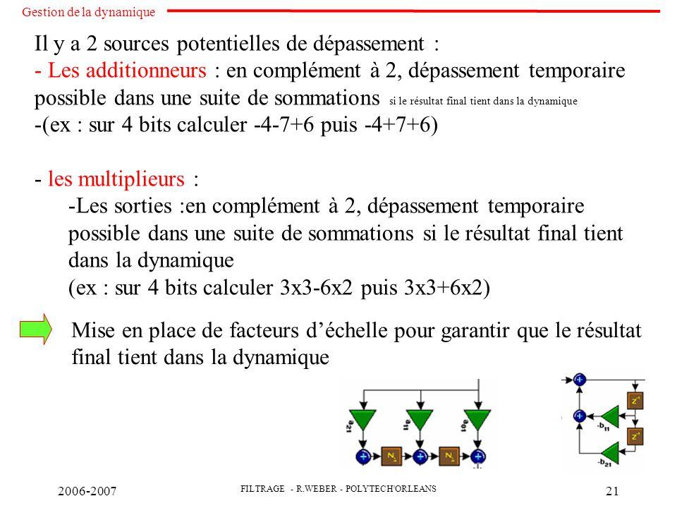 2006-2007 FILTRAGE - R.WEBER - POLYTECH ORLEANS 21 Il y a 2 sources potentielles de dépassement : - Les additionneurs : en complément à 2, dépassement temporaire possible dans une suite de sommations si le résultat final tient dans la dynamique -(ex : sur 4 bits calculer -4-7+6 puis -4+7+6) - les multiplieurs : -Les sorties :en complément à 2, dépassement temporaire possible dans une suite de sommations si le résultat final tient dans la dynamique (ex : sur 4 bits calculer 3x3-6x2 puis 3x3+6x2) Gestion de la dynamique Mise en place de facteurs d'échelle pour garantir que le résultat final tient dans la dynamique