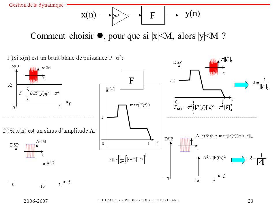 2006-2007 FILTRAGE - R.WEBER - POLYTECH ORLEANS 23 x(n)  F y(n) Comment choisir , pour que si |x|<M, alors |y|<M .
