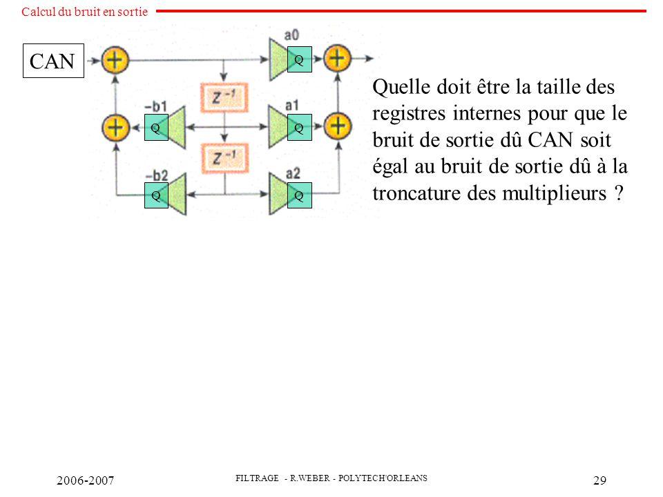 2006-2007 FILTRAGE - R.WEBER - POLYTECH ORLEANS 29 Calcul du bruit en sortie CAN Q QQ Q Q Quelle doit être la taille des registres internes pour que le bruit de sortie dû CAN soit égal au bruit de sortie dû à la troncature des multiplieurs ?