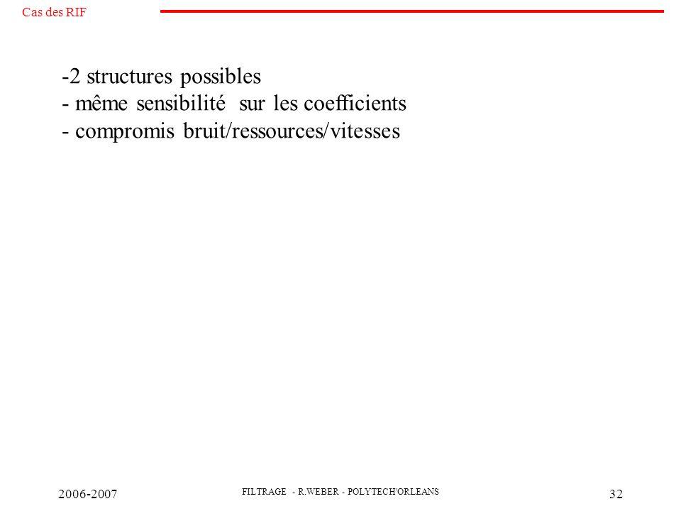 2006-2007 FILTRAGE - R.WEBER - POLYTECH ORLEANS 32 Cas des RIF -2 structures possibles - même sensibilité sur les coefficients - compromis bruit/ressources/vitesses