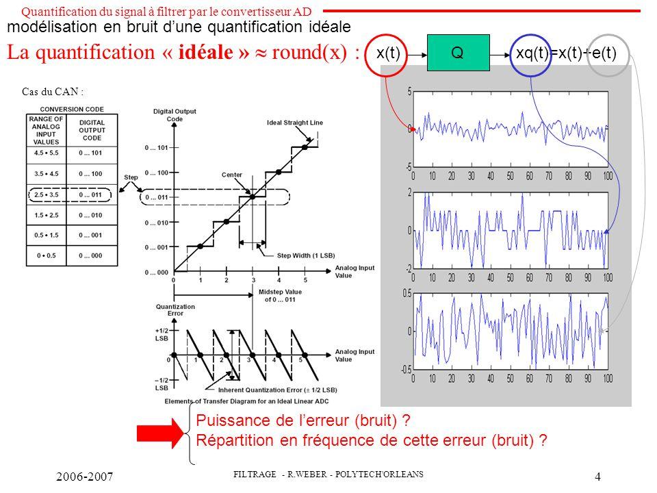 2006-2007 FILTRAGE - R.WEBER - POLYTECH ORLEANS 15 Quantification des coefficients du filtre La quantification des coefficients modifie les dits coefficients :  La position des pôles et des zéros est modifiée (  La réponse fréquentielle est modifiée)