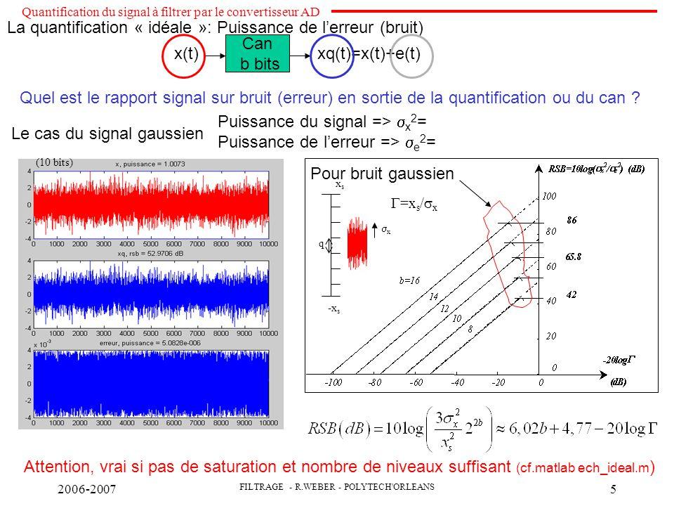 2006-2007 FILTRAGE - R.WEBER - POLYTECH ORLEANS 5 La quantification « idéale »: Puissance de l'erreur (bruit) Can b bits xq(t)=x(t)+e(t)x(t) Quel est le rapport signal sur bruit (erreur) en sortie de la quantification ou du can .