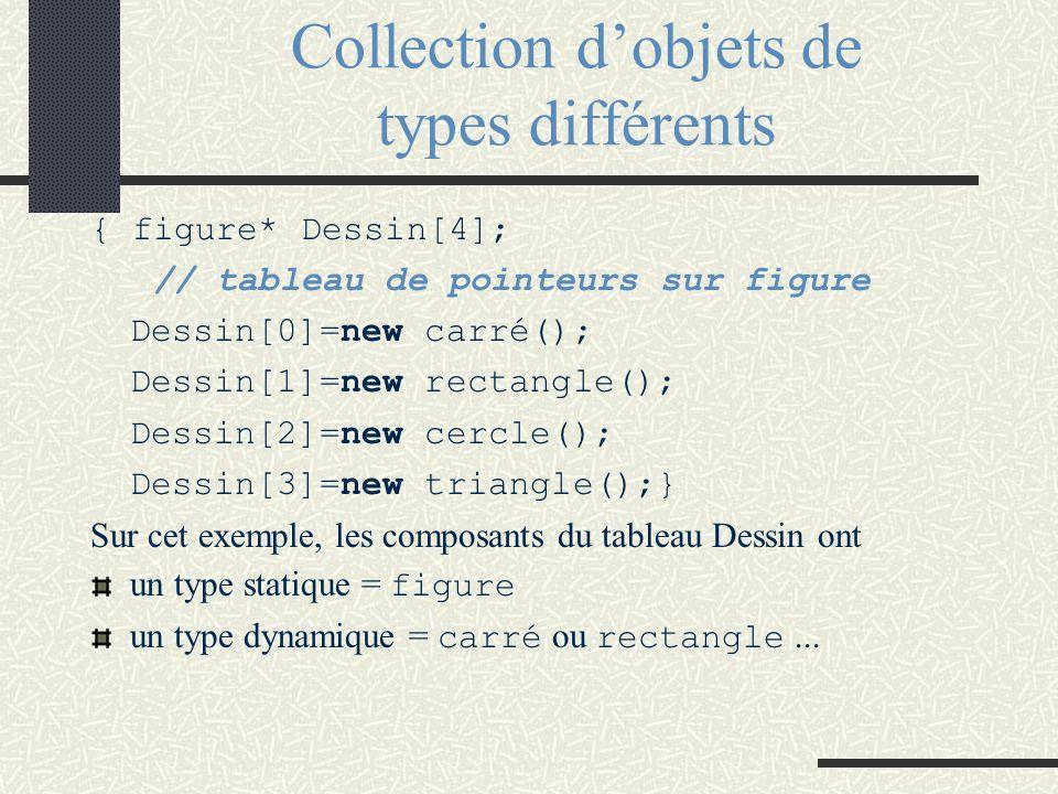 Héritage et COMPATIBILITE de type class M {... }; class D: {... }; M* ptrM; D d; ptrM=&d; D* ptrD; M m; ptrD=&m; On dit que le type statique(déclaré)