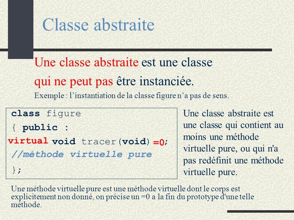  Classes dérivées :  Tout comme une fonction ordinaire une fonction virtuelle sert de fonction par défaut dans les classes dérivées.  Une fonction
