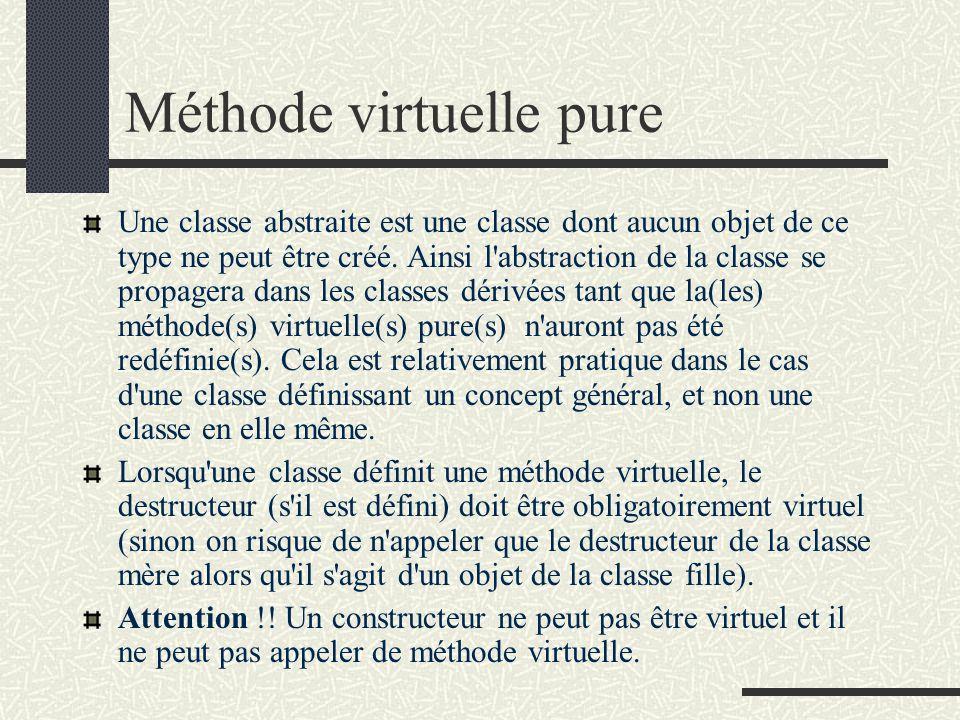Classe abstraite Une classe abstraite est une classe qui ne peut pas être instanciée. Exemple : l'instantiation de la classe figure n'a pas de sens. c
