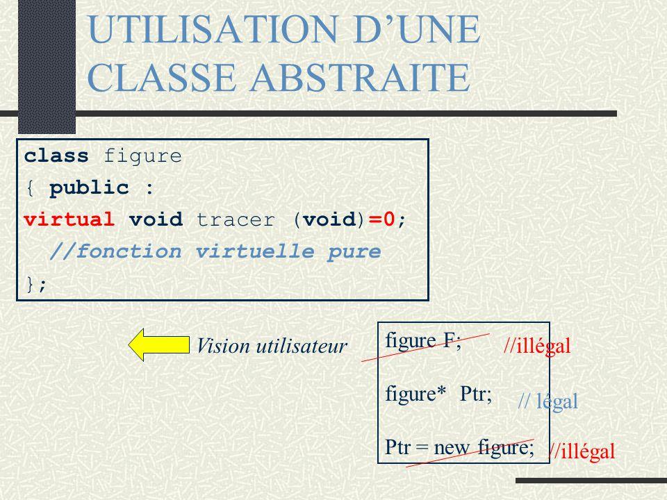 Méthode virtuelle pure Une classe abstraite est une classe dont aucun objet de ce type ne peut être créé. Ainsi l'abstraction de la classe se propager