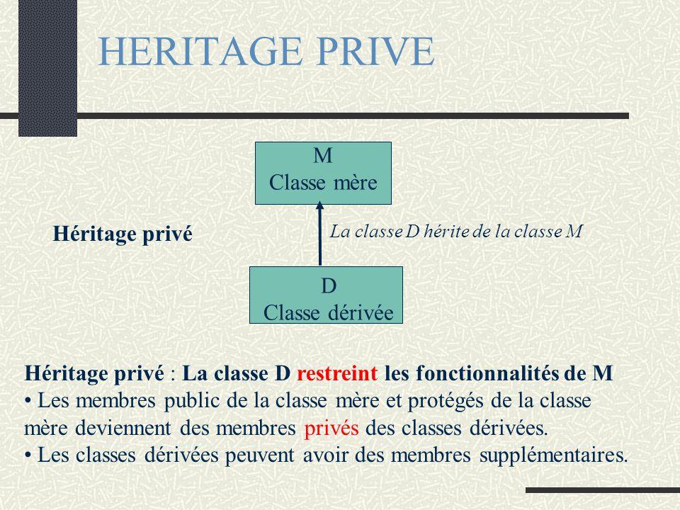 UTILISATION D'UNE CLASSE ABSTRAITE class figure { public : virtual void tracer (void)=0; //fonction virtuelle pure }; figure F; figure* Ptr; Ptr = new