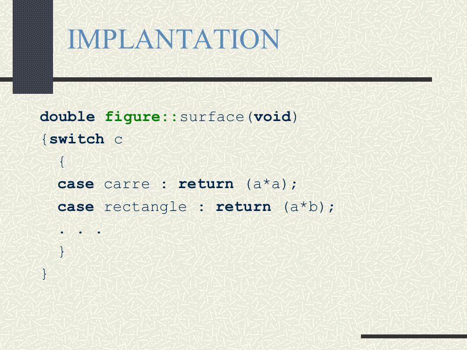 IMPLANTATION double figure::surface(void) {switch c { case carre : return (a*a); case rectangle : return (a*b);...
