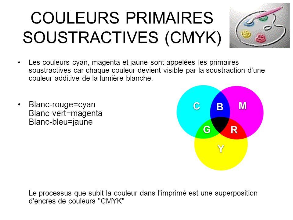 COULEURS PRIMAIRES SOUSTRACTIVES (CMYK) •Les couleurs cyan, magenta et jaune sont appelées les primaires soustractives car chaque couleur devient visi