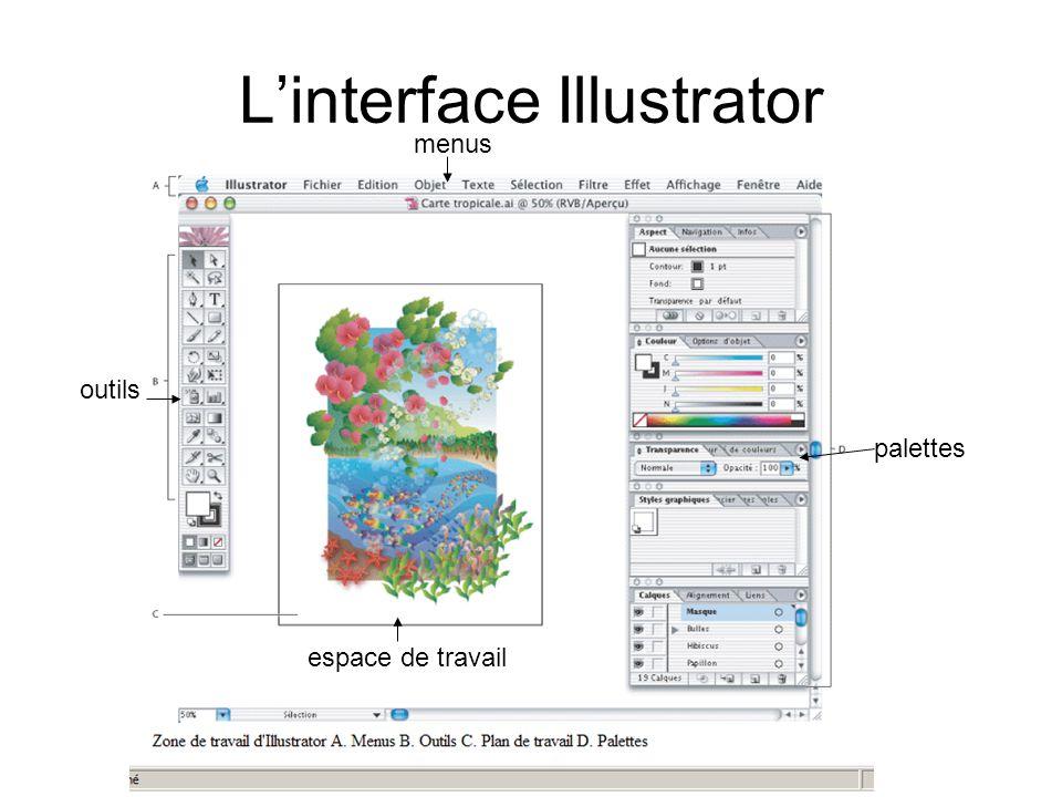 L'interface Illustrator palettes menus outils espace de travail