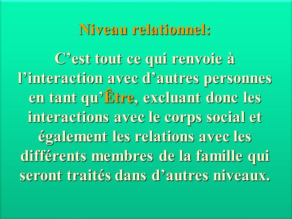 Niveau relationnel: C'est tout ce qui renvoie à l'interaction avec d'autres personnes en tant qu'Être, excluant donc les interactions avec le corps so