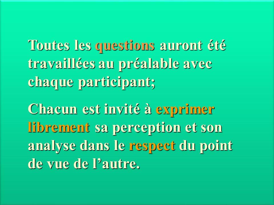 Toutes les questions auront été travaillées au préalable avec chaque participant; Chacun est invité à exprimer librement sa perception et son analyse