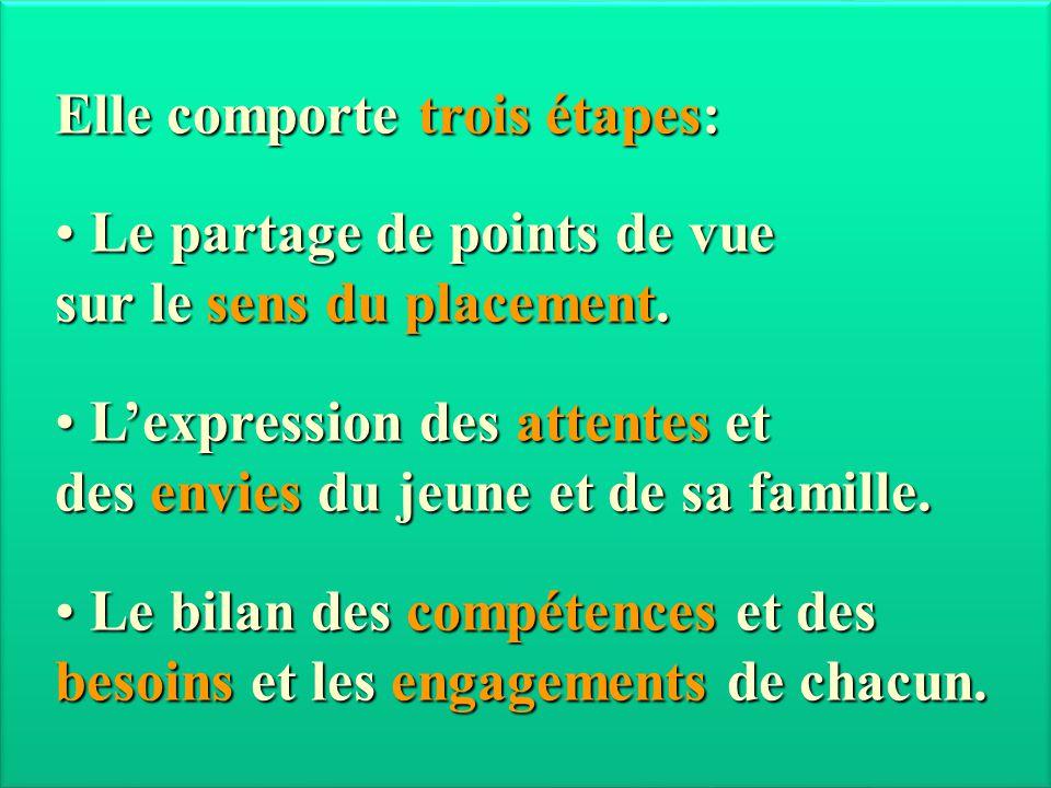 Elle comporte trois étapes: • Le partage de points de vue sur le sens du placement. • L'expression des attentes et des envies du jeune et de sa famill
