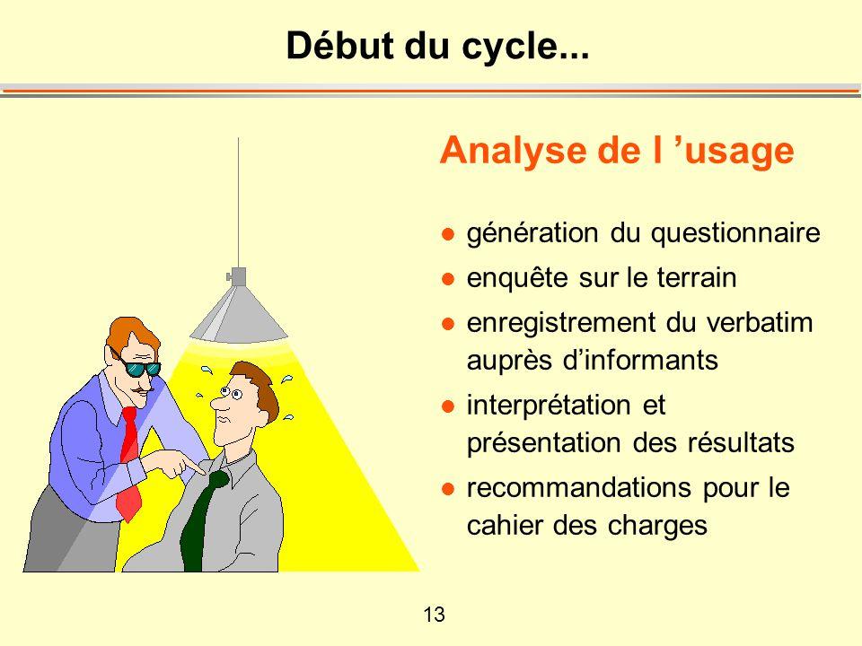 13 Début du cycle... Analyse de l 'usage l génération du questionnaire l enquête sur le terrain l enregistrement du verbatim auprès d'informants l int
