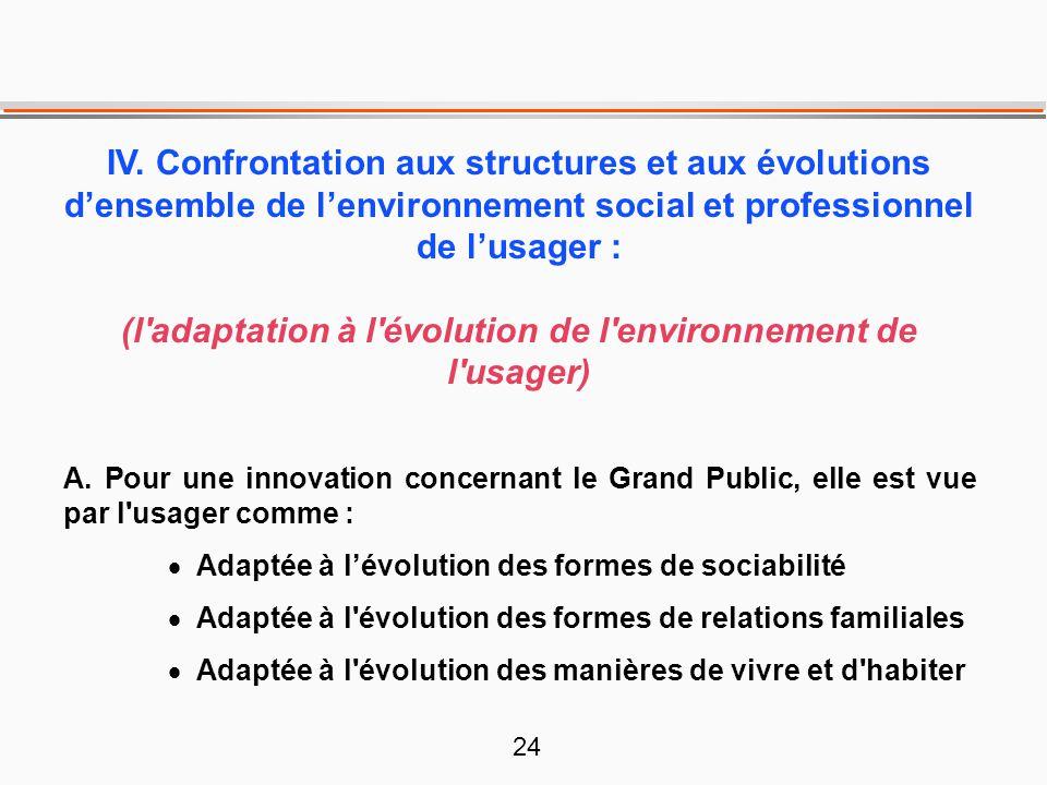 24 IV. Confrontation aux structures et aux évolutions d'ensemble de l'environnement social et professionnel de l'usager : (l'adaptation à l'évolution