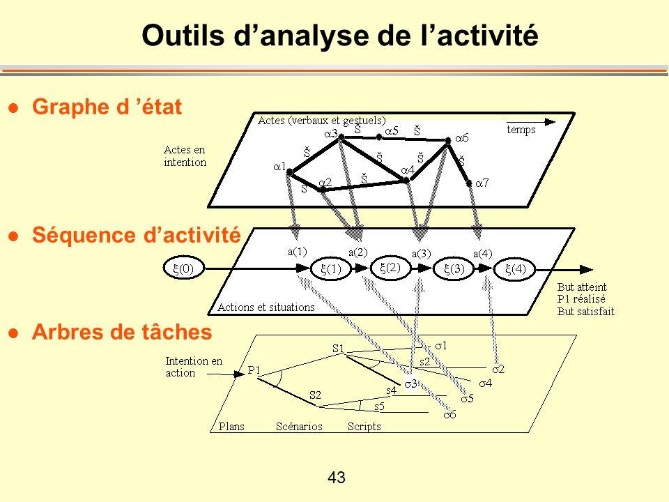 43 Outils d'analyse de l'activité l Graphe d 'état l Séquence d'activité l Arbres de tâches