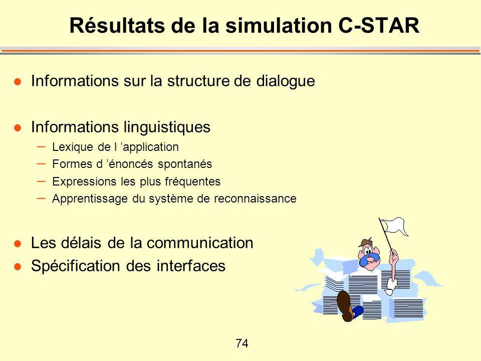 74 Résultats de la simulation C-STAR l Informations sur la structure de dialogue l Informations linguistiques – Lexique de l 'application – Formes d 'énoncés spontanés – Expressions les plus fréquentes – Apprentissage du système de reconnaissance l Les délais de la communication l Spécification des interfaces