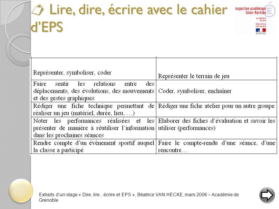  Lire, dire, écrire avec le cahier d'EPS Extraits d'un stage « Dire, lire, écrire et EPS », Béatrice VAN HECKE, mars 2006 – Académie de Grenoble
