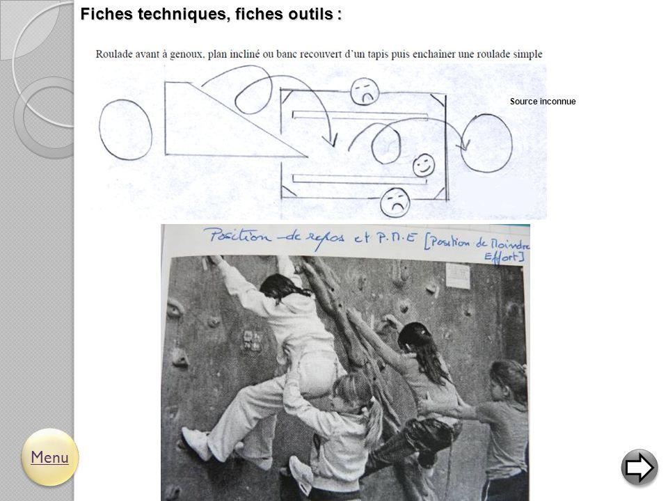 Fiches techniques, fiches outils : Menu Source inconnue