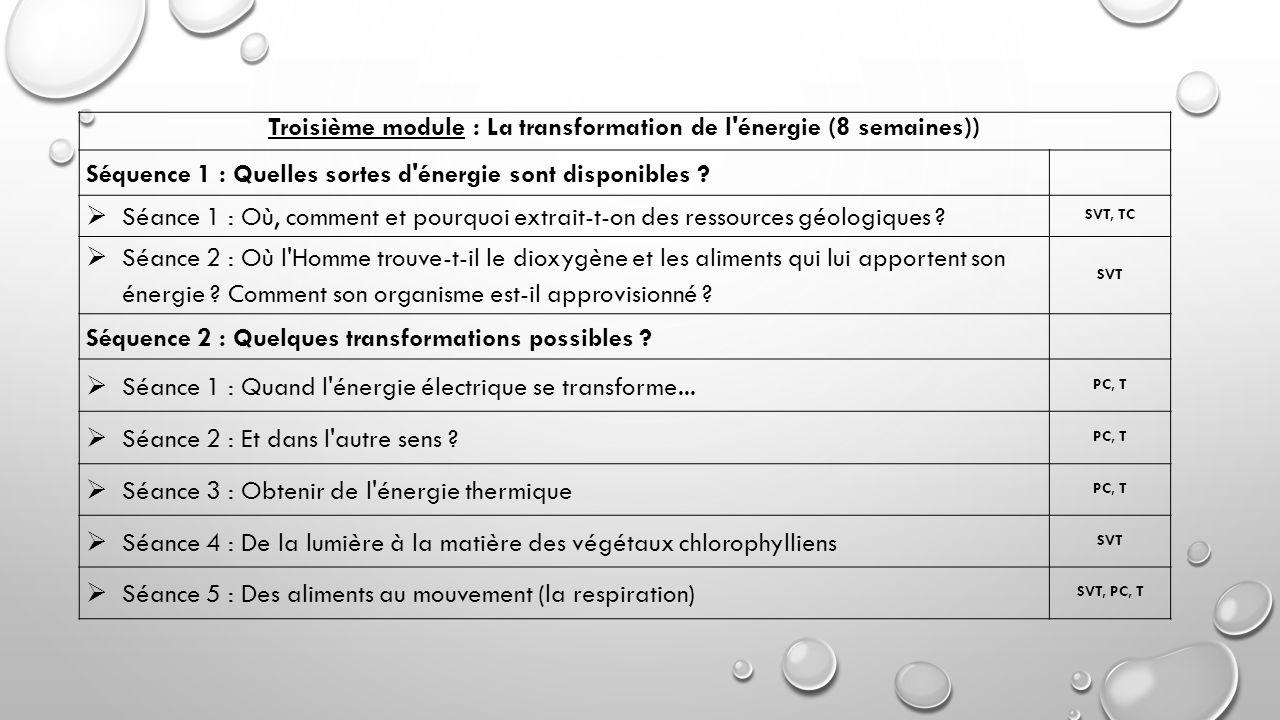 Troisième module : La transformation de l'énergie (8 semaines)) Séquence 1 : Quelles sortes d'énergie sont disponibles ?  Séance 1 : Où, comment et p