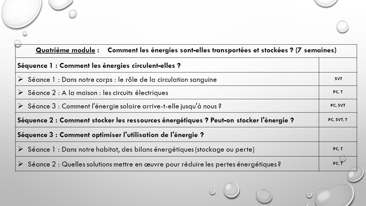 Quatrième module : Comment les énergies sont-elles transportées et stockées ? (7 semaines) Séquence 1 : Comment les énergies circulent-elles ?  Séanc