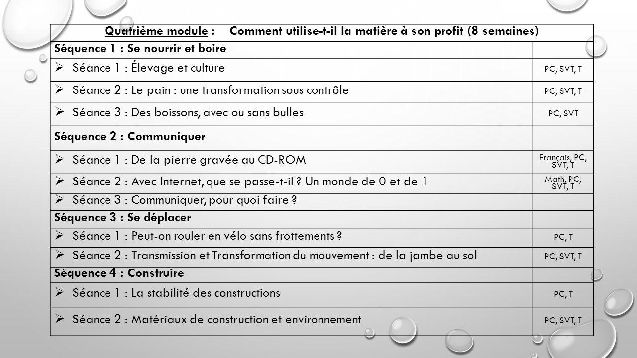 Quatrième module : Comment utilise-t-il la matière à son profit (8 semaines) Séquence 1 : Se nourrir et boire  Séance 1 : Élevage et culture PC, SVT,