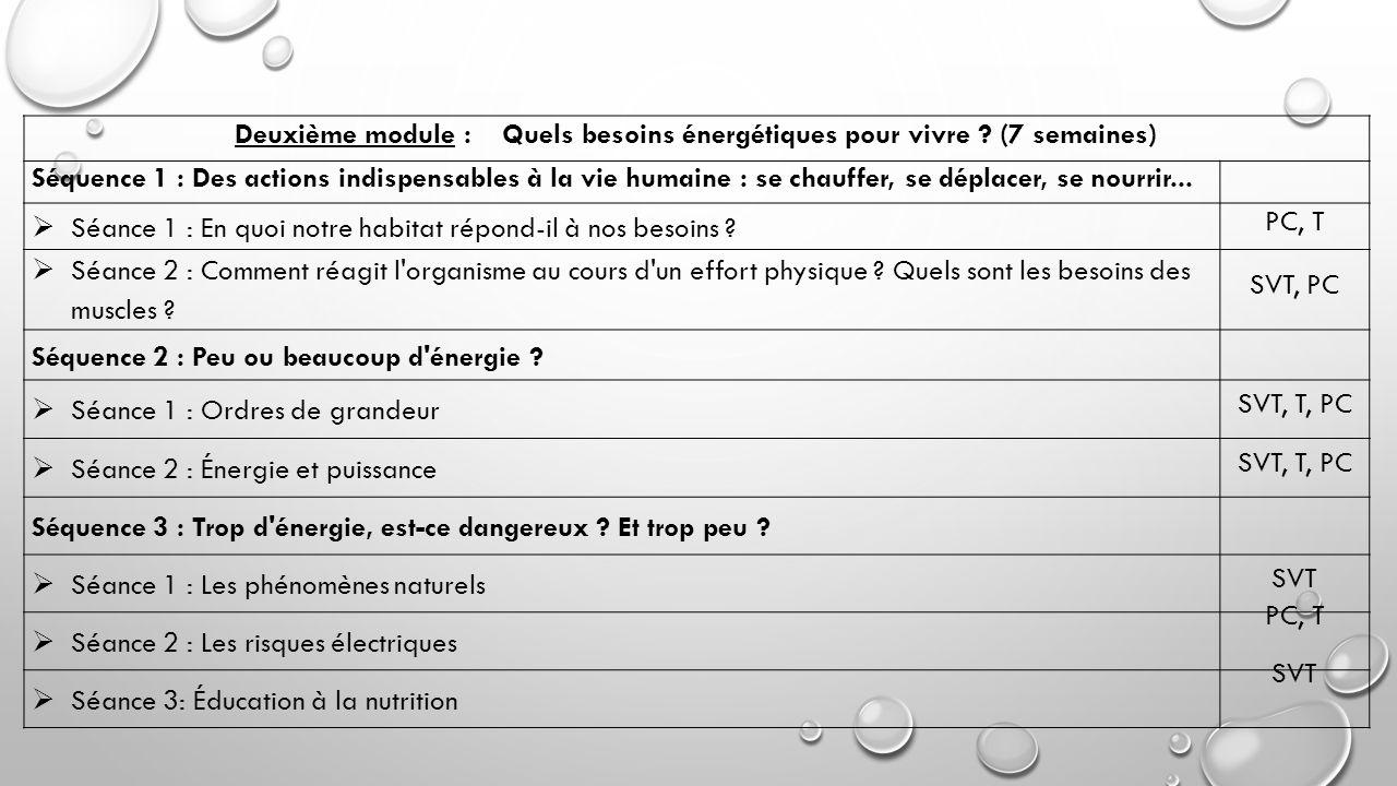 Deuxième module : Quels besoins énergétiques pour vivre ? (7 semaines) Séquence 1 : Des actions indispensables à la vie humaine : se chauffer, se dépl