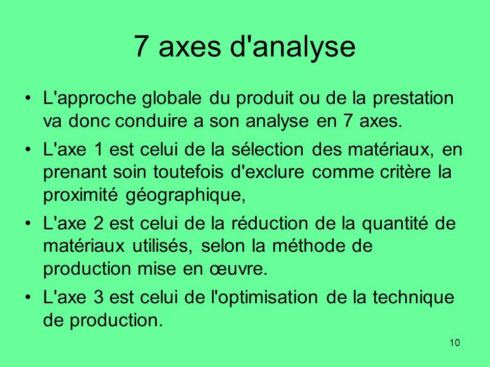 10 7 axes d analyse •L approche globale du produit ou de la prestation va donc conduire a son analyse en 7 axes.