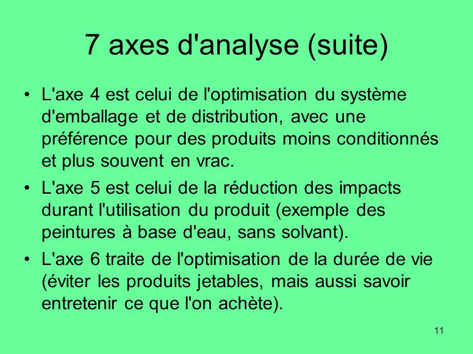 11 7 axes d analyse (suite) •L axe 4 est celui de l optimisation du système d emballage et de distribution, avec une préférence pour des produits moins conditionnés et plus souvent en vrac.
