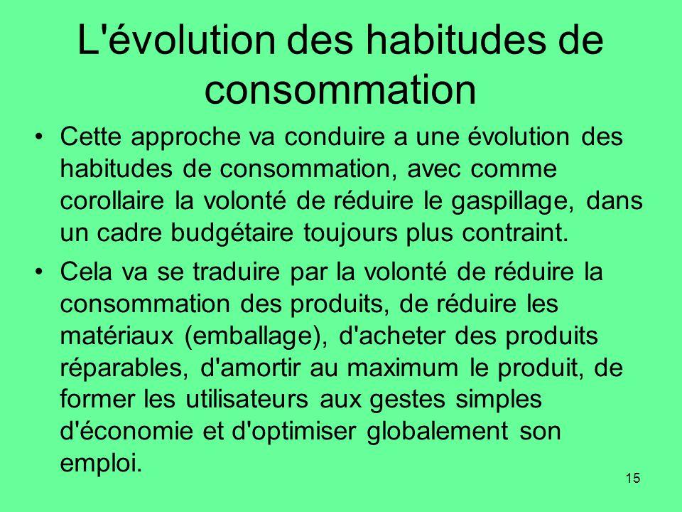 15 L évolution des habitudes de consommation •Cette approche va conduire a une évolution des habitudes de consommation, avec comme corollaire la volonté de réduire le gaspillage, dans un cadre budgétaire toujours plus contraint.