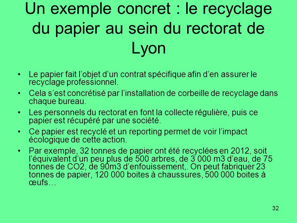 32 Un exemple concret : le recyclage du papier au sein du rectorat de Lyon •Le papier fait l'objet d'un contrat spécifique afin d'en assurer le recyclage professionnel.