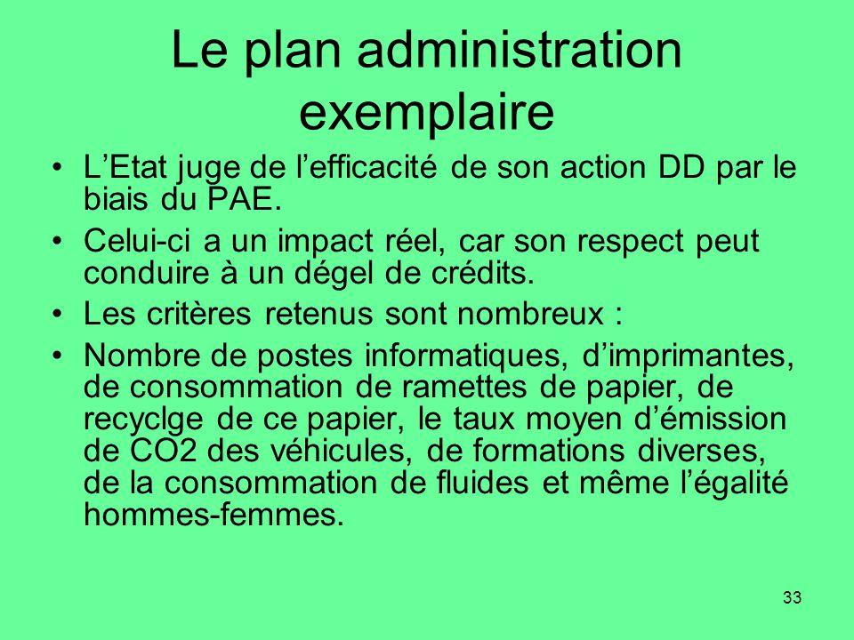 33 Le plan administration exemplaire •L'Etat juge de l'efficacité de son action DD par le biais du PAE.