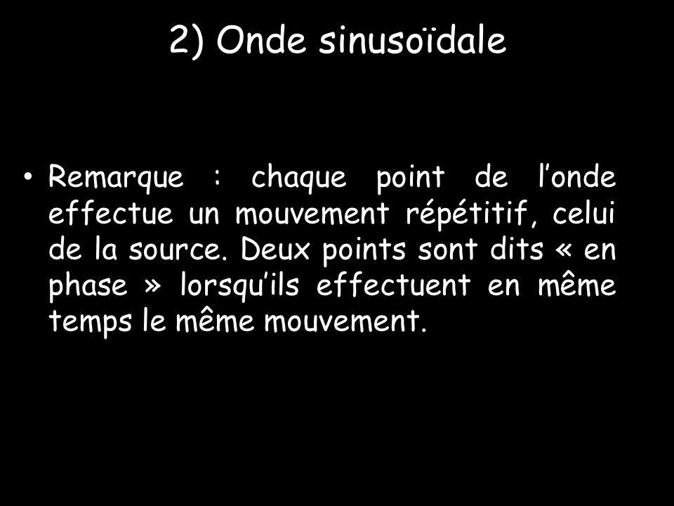 2) Onde sinusoïdale • Remarque : chaque point de l'onde effectue un mouvement répétitif, celui de la source. Deux points sont dits « en phase » lorsqu