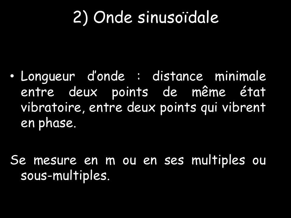 2) Onde sinusoïdale • Longueur d'onde : distance minimale entre deux points de même état vibratoire, entre deux points qui vibrent en phase. Se mesure